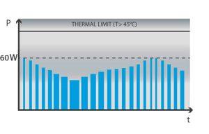 emissioni-2-300x193 Laserterapia Polimodale