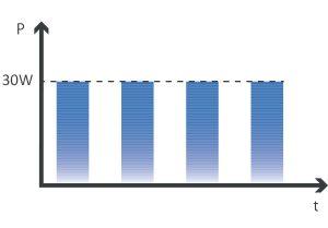 emissioni-3-300x209 Laserterapia Polimodale