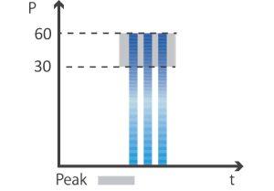 emissioni-7-300x209 Laserterapia Polimodale